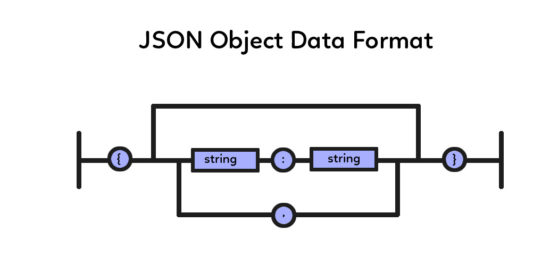 Dynamically Create Nested JSON object using Javascript 12