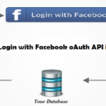 Login the App using facebook oauth in PHP 2