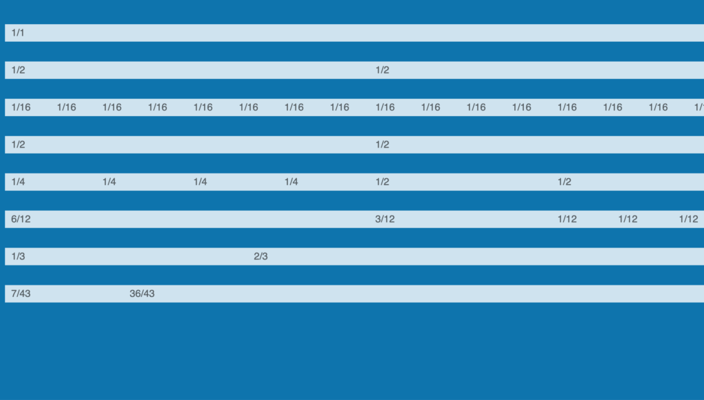 18 CSS Grid layouts 16